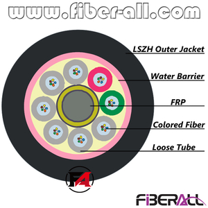 FA-OC-GYFTY-LSZH96 96 Cores GYFTY Nonmetallic Fiber Optical Cable with Kevlar and LSZH Jacket