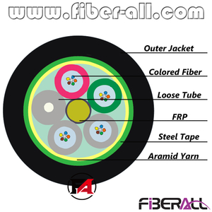 FA-OC-GYFTS48 48 Fibers GYFTS Outdoor Fiber Optic Cable With FRP Strengthen Member And PE Jacket