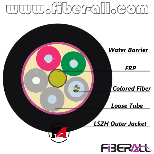 FA-OC-GYFTY-LSZH12 12 Fiber Nonmetallic GYFTY Fiber Optic Cable with LSZH Jacket and Aramid Yarn