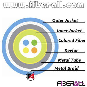 FA-IOC-R0402 4 Fibers Indoor Armoured Fiber Optic Cable With Steel Tube Armor And Metal Braid