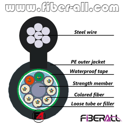 FA-OC-GYTC8Y96 96 Fibers Outdoor Figure 8 Self-supporting GYTC8Y Fiber Optical Cable with PE Jacket