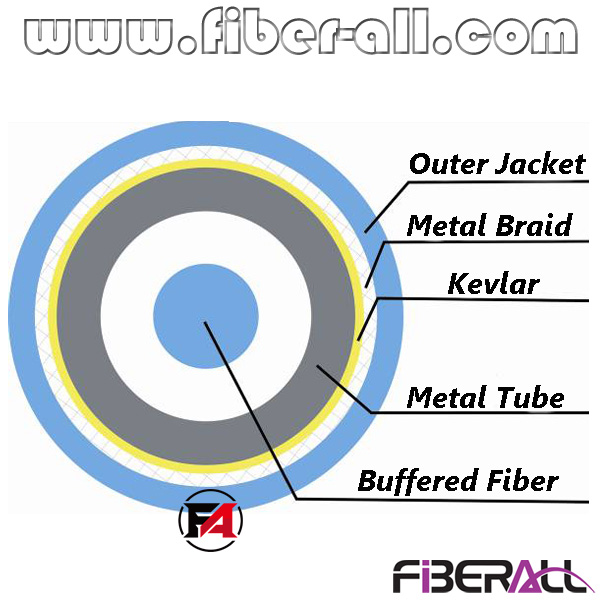 FA-IOC-R0102 Simplex Indoor Armored Fiber Optical Cable With Spiral Steel Tube and 0.9mm Tight Buffer