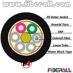 FA-OC-GYFTY12 12 Fibers Nonmetallic Stranded GYFTY Fiber Optic Cable with Kevlar for Outdoor