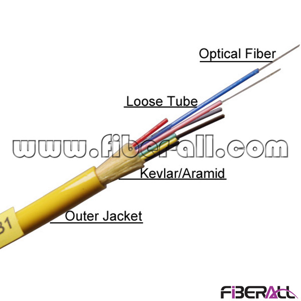 FA-IOC-GJPFJV12 12 Fibers GJPFJV Indoor Bundle Distribution Optical Fiber Cable